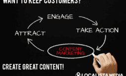 content-marketing.fw
